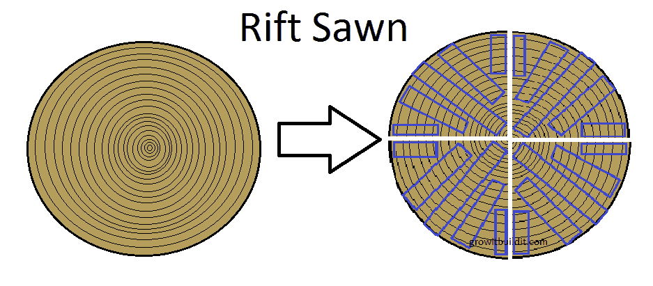 rift sawn example
