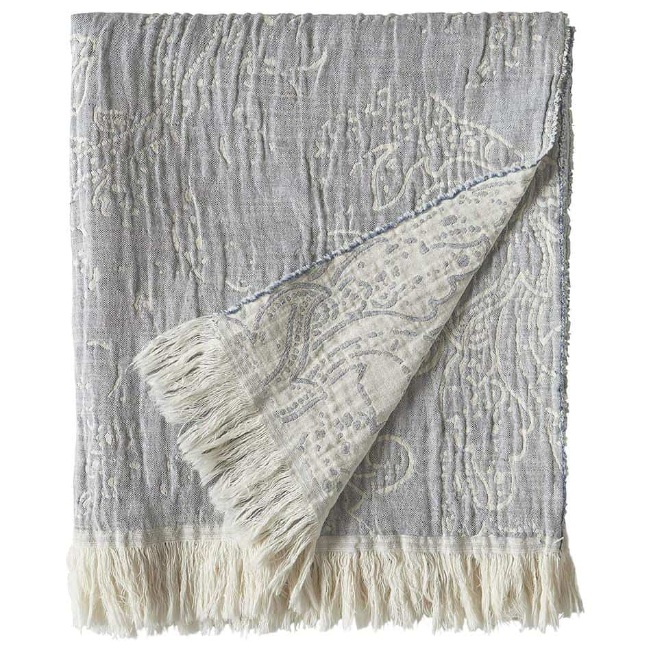 Best Fall Farmhouse Throw Blanket Amazon