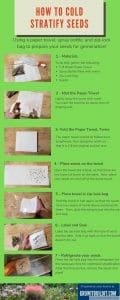 seed stratification paper towel info-graphic